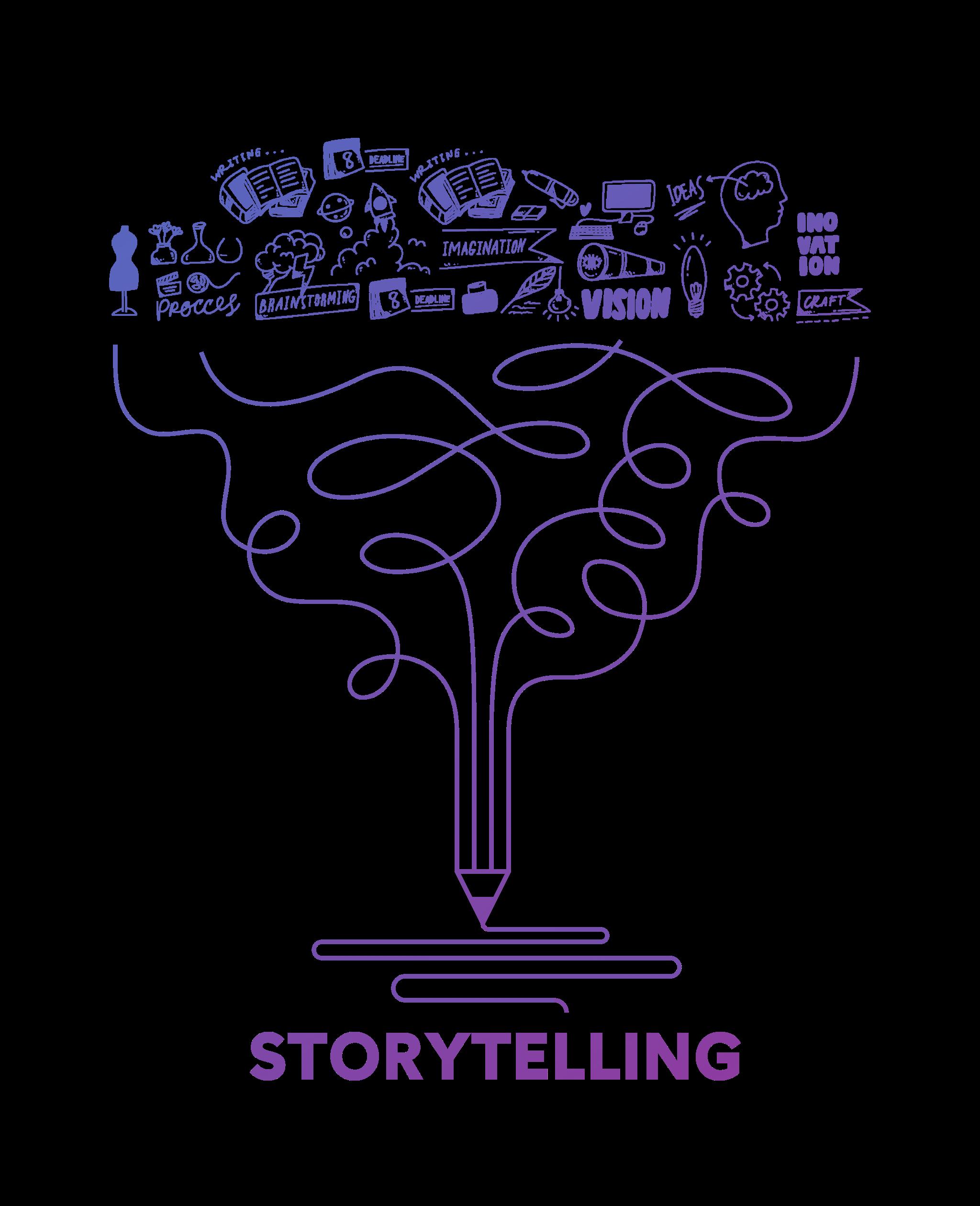 wat is storytelling